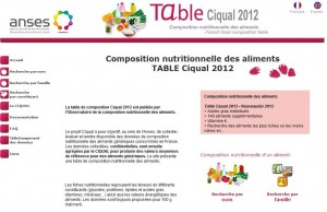table_ciqual_anses